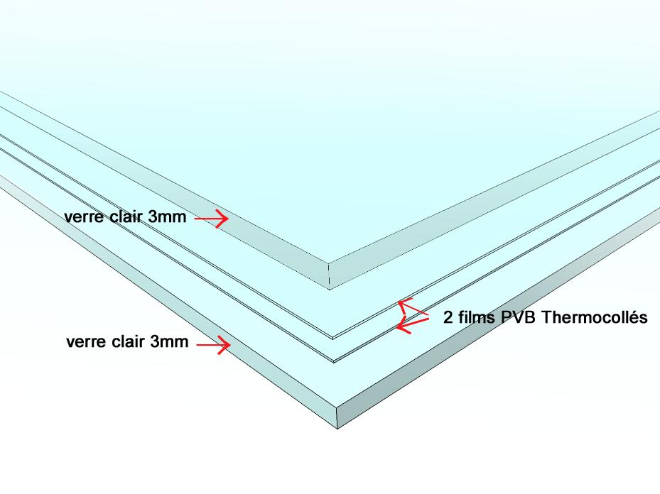 Relativ Gläser - Dicken und Gewicht je nach Glas - Verwendung von Glas IE41